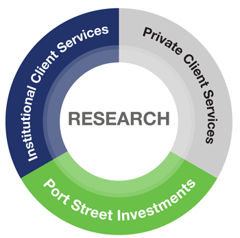 port-street-investments-parent-company-structure